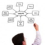Are You Planning Ahead for Your Business? - Online